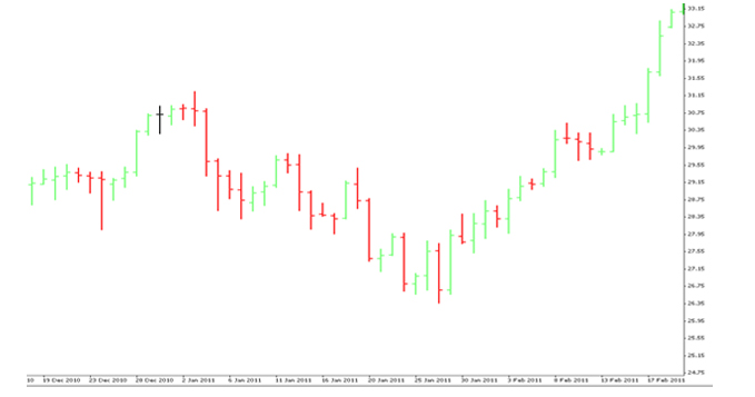 Mercantile Exchange Nepal Limited: Online Commodities and